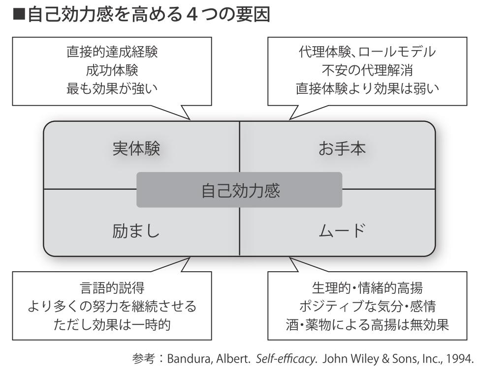 折れない心「レジリエンス」を鍛える7つの技術【後編】(SBCr ...
